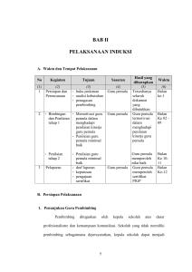 Latihan Penyusunan Program Kerja Pembimbingan Oleh Guru