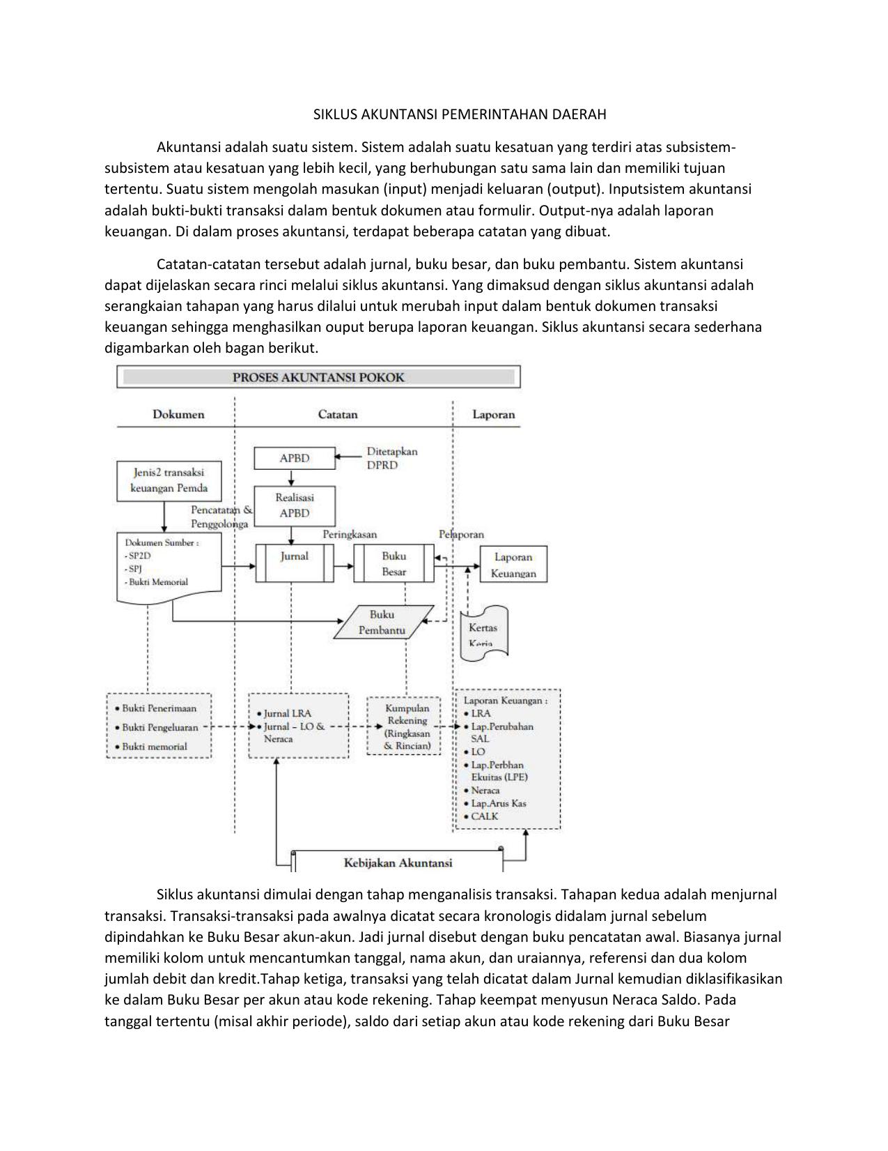 Siklus Akuntansi Pemerintahan Daerah Akuntansi Adalah