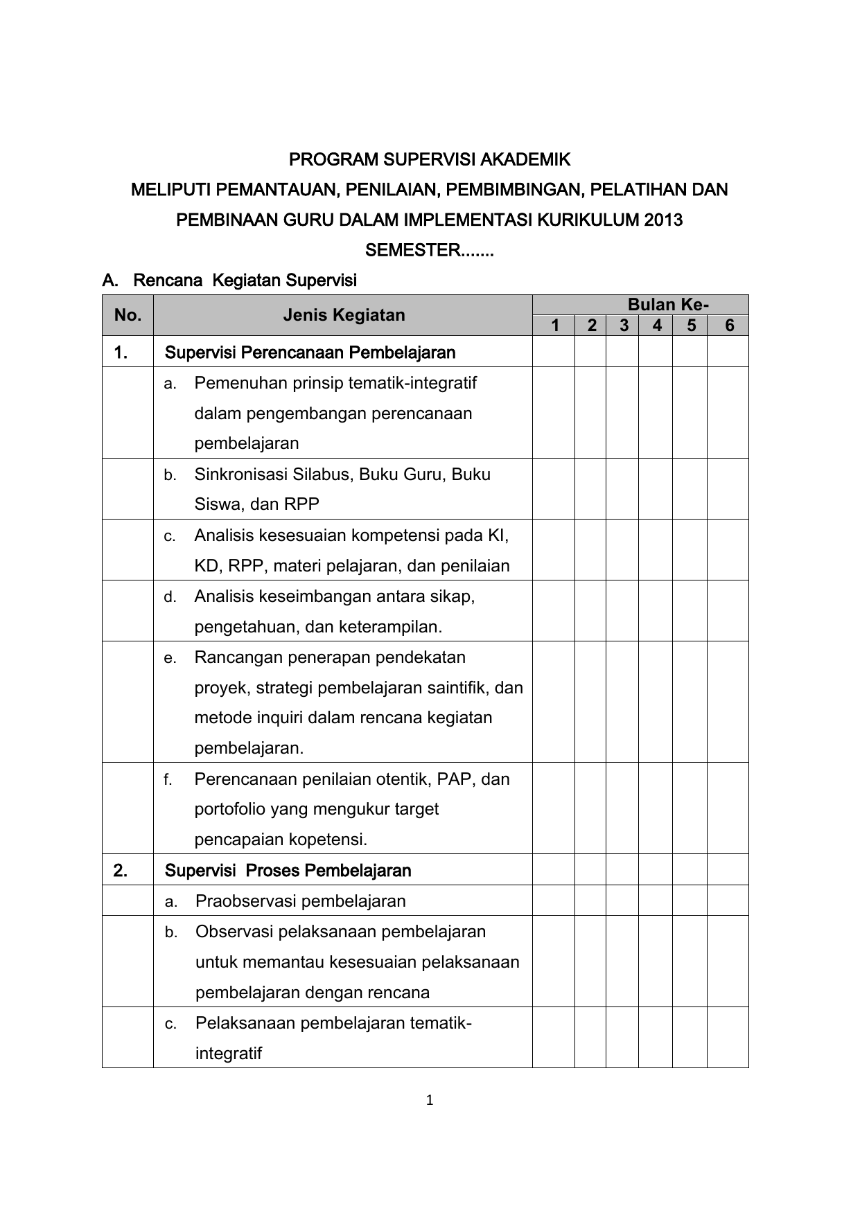Program Supervisi Akademik Meliputi Pemantauan