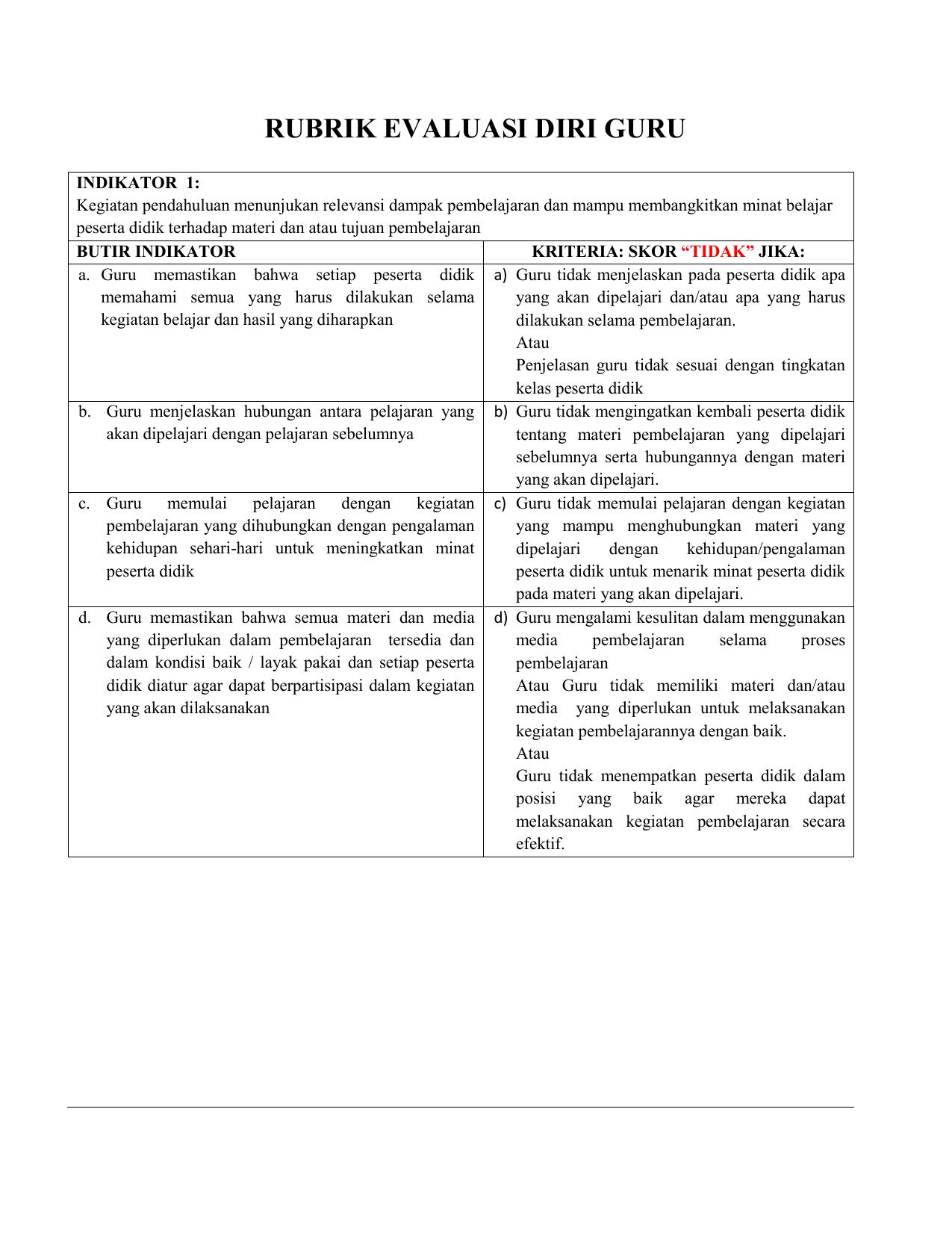 Rubrik Evaluasi Diri Guru Kkg Bermutu 04 Rambipuji