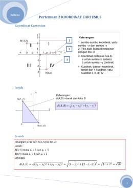 Rpp1 sistem koordinat koordinat cartesius ccuart Image collections