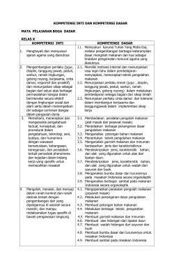 Modul Prakarya Dan Kewirausahaan Kelas Xi Spk Aspek