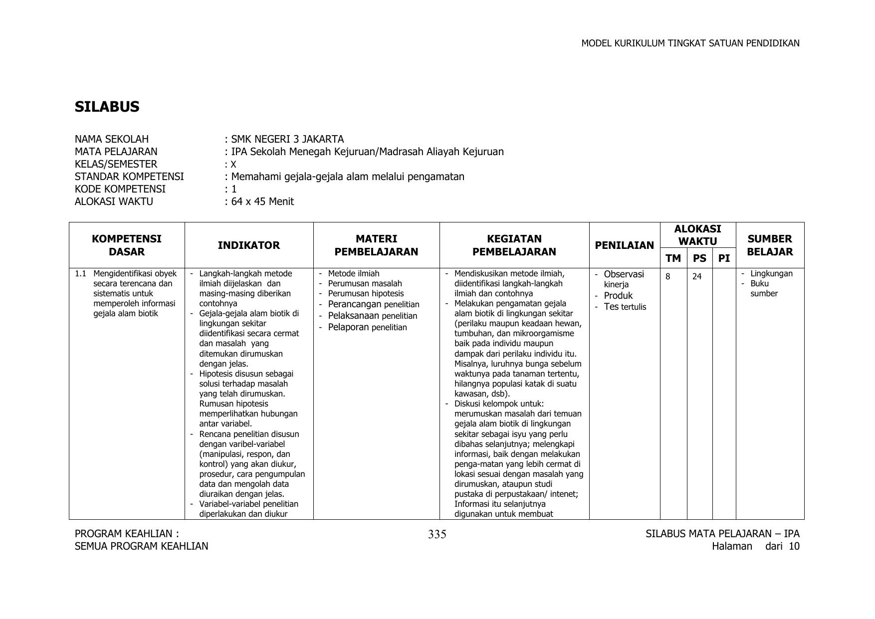 Level Kompetensi Kunci E Learning Sekolah Menengah Kejuruan