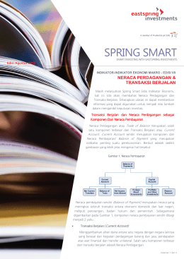 spring smart - Eastspring Investments Indonesia