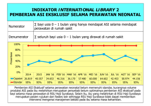 indikator international library 2 pemberian asi eksklusif selama