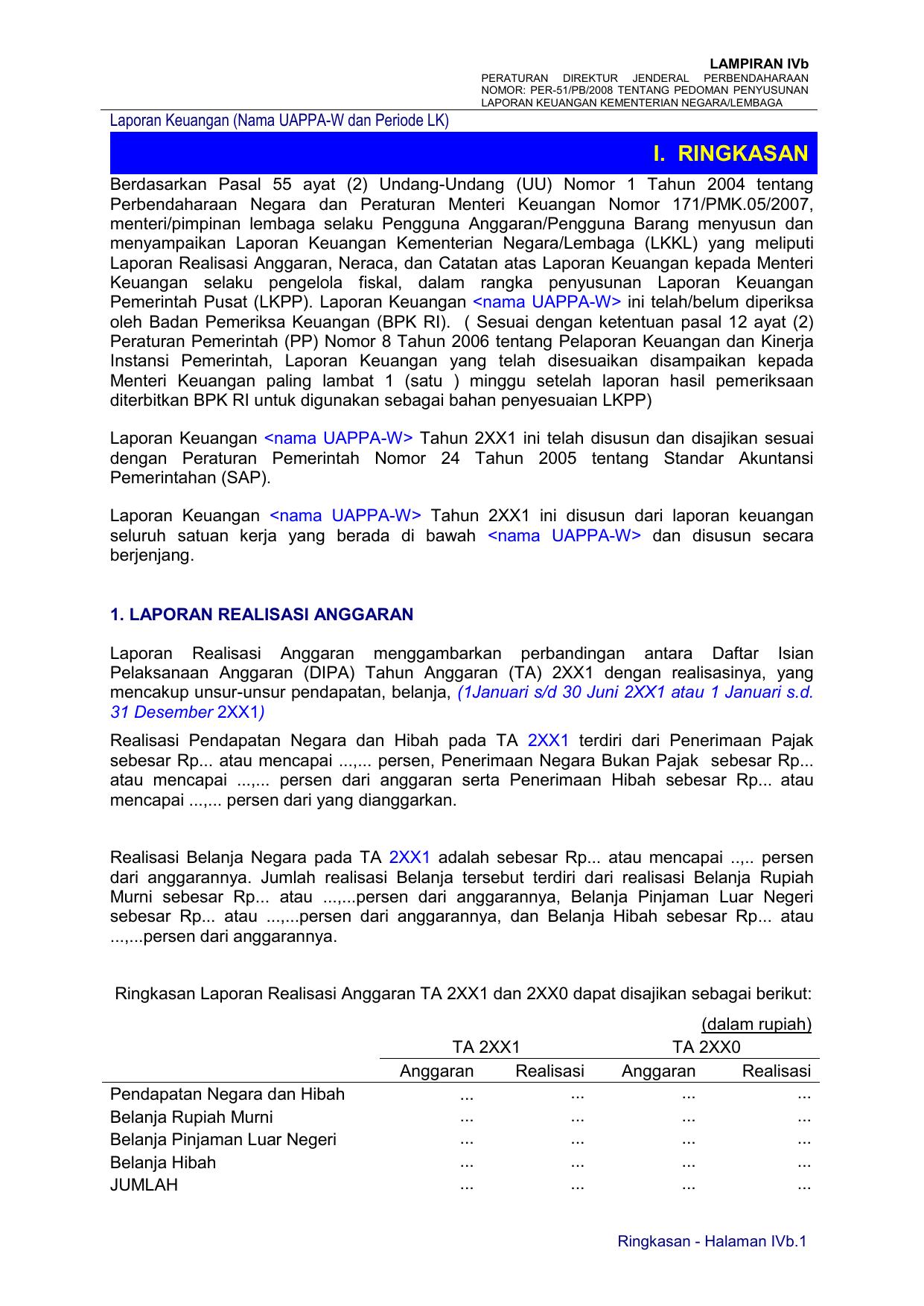Contoh Executive Summary Laporan Keuangan