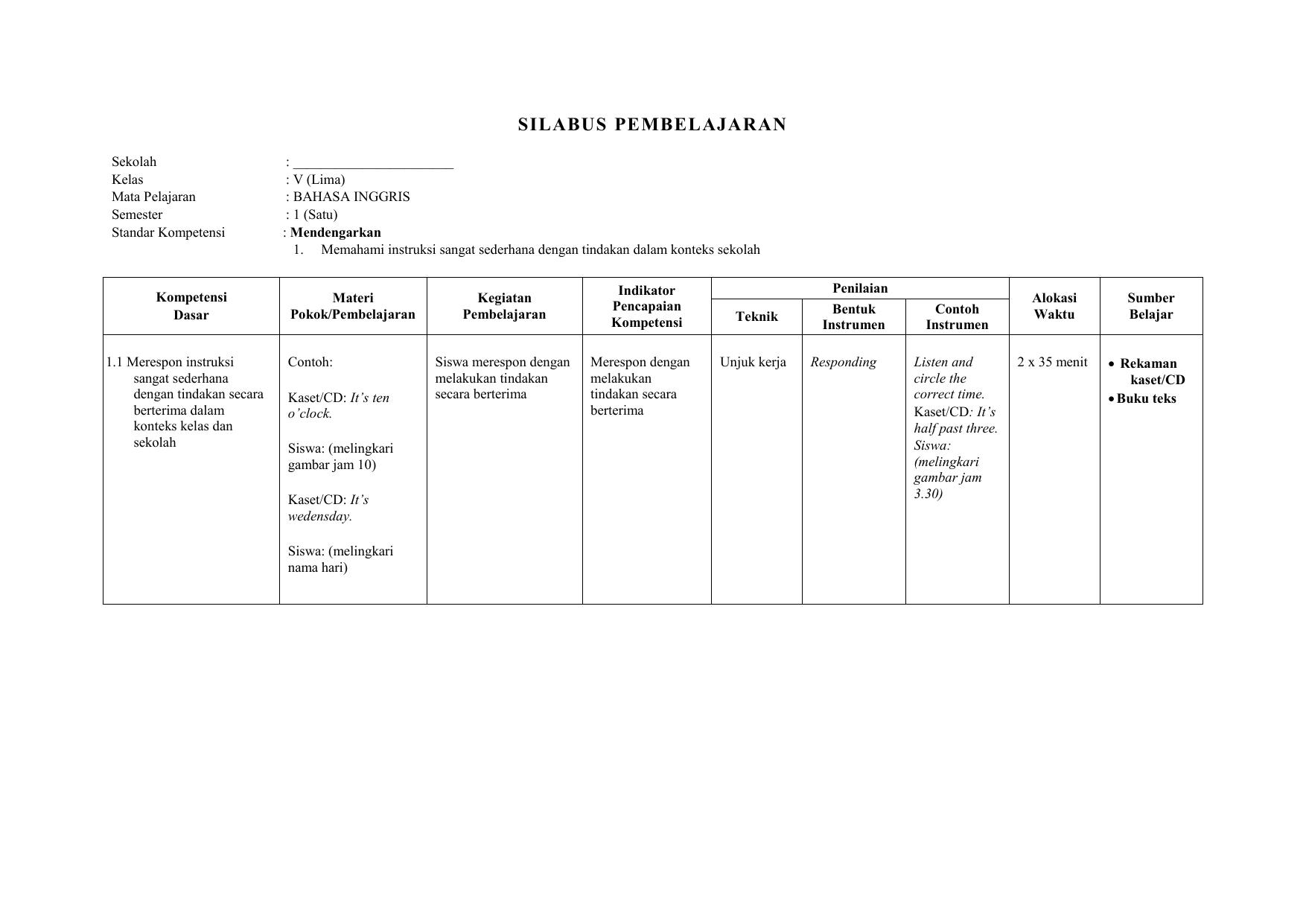 Silabus Bahasa Inggris Sd Kelas 5 Semester 1 Dan 2 Kurikulum 2013