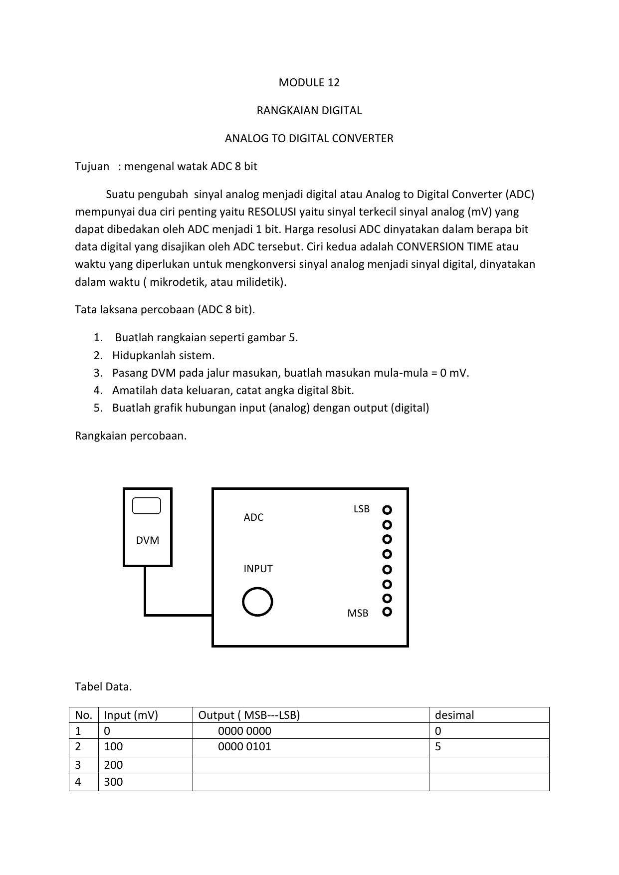 Module 12 Rangkaian Digital Analog To Digital