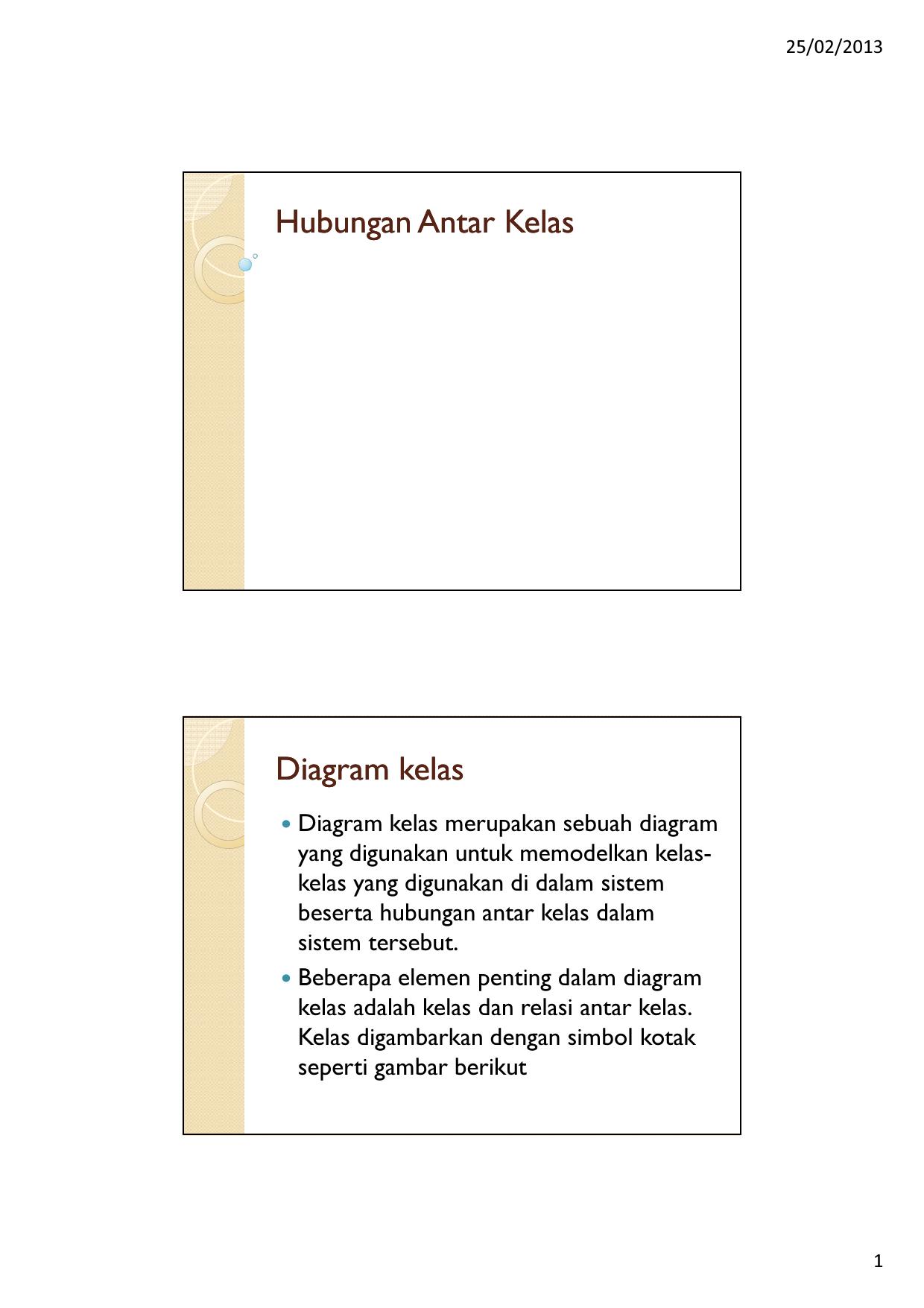 Hubungan antar kelas diagram kelas ccuart Image collections