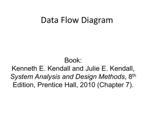 Data Flow Diagram dan Data Dictionary