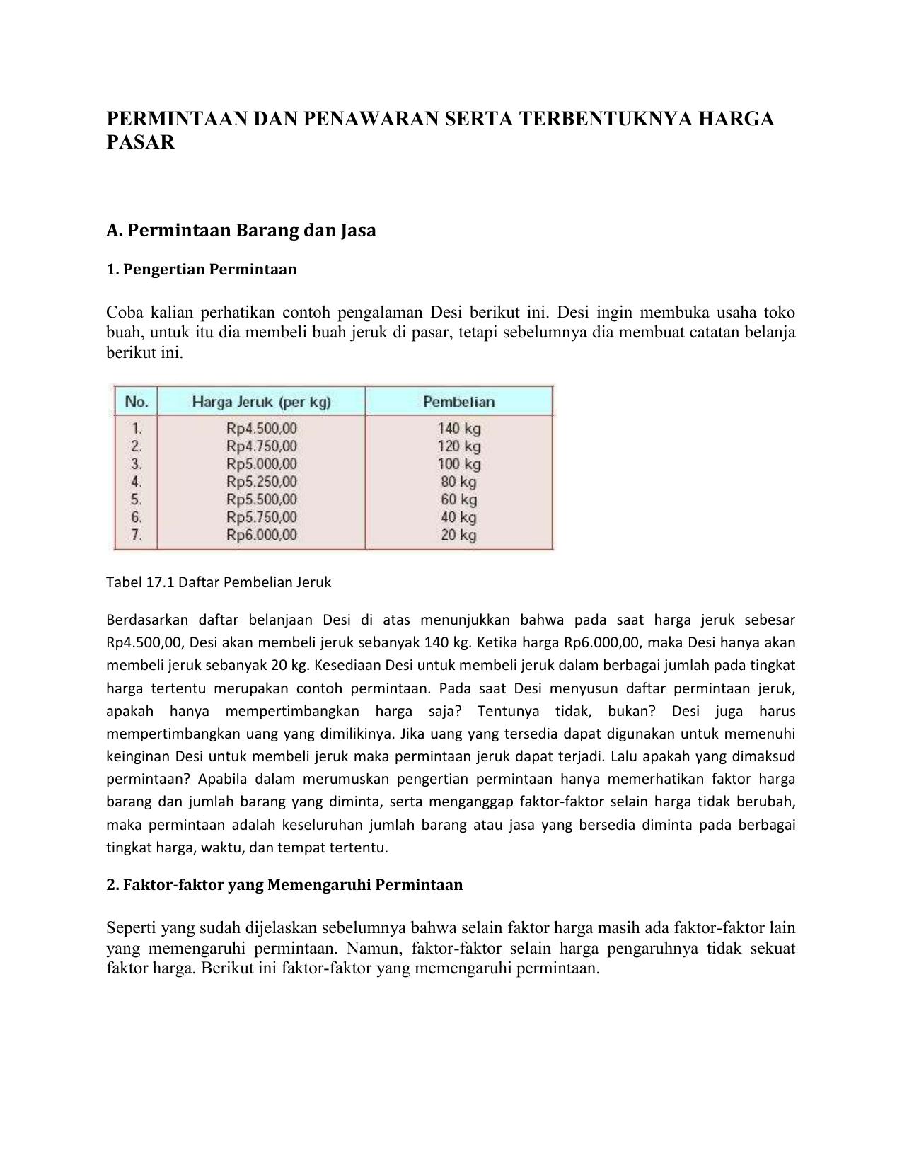 Tabel 17 8 Daftar Permintaan Dan Penawaran Jeruk