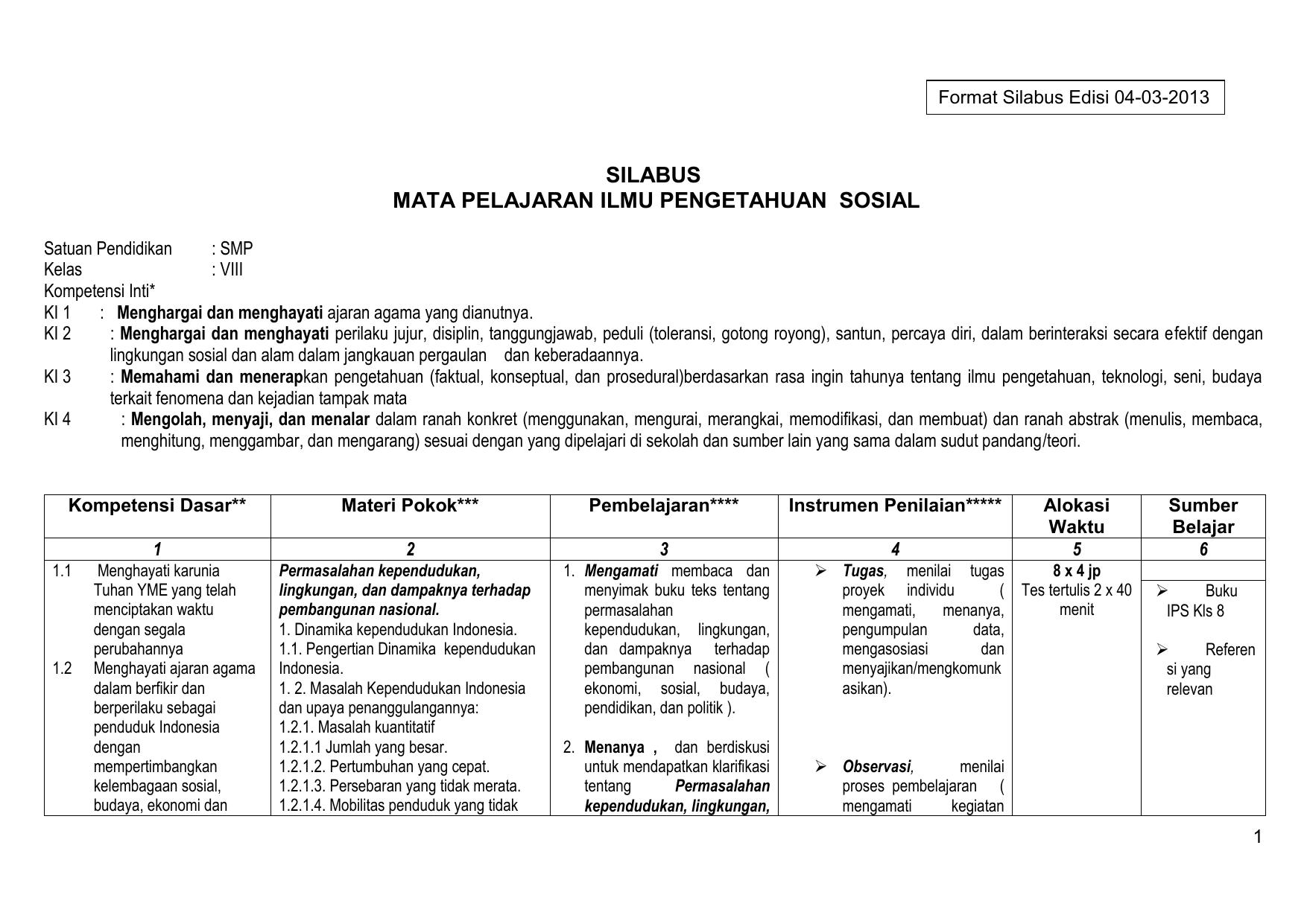 Contoh Silabus Ips Sd Guru Ilmu Sosial