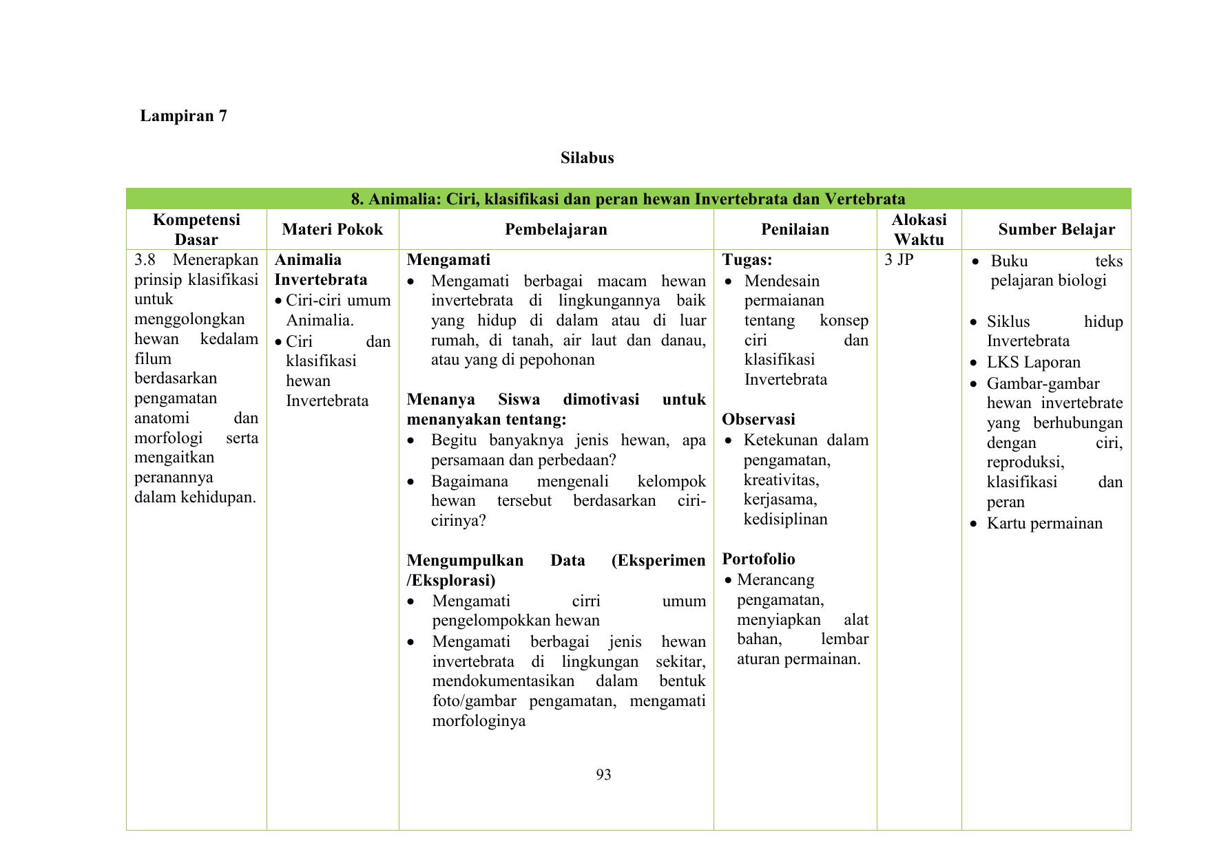 660 Gambar Klasifikasi Hewan Invertebrata Terbaru
