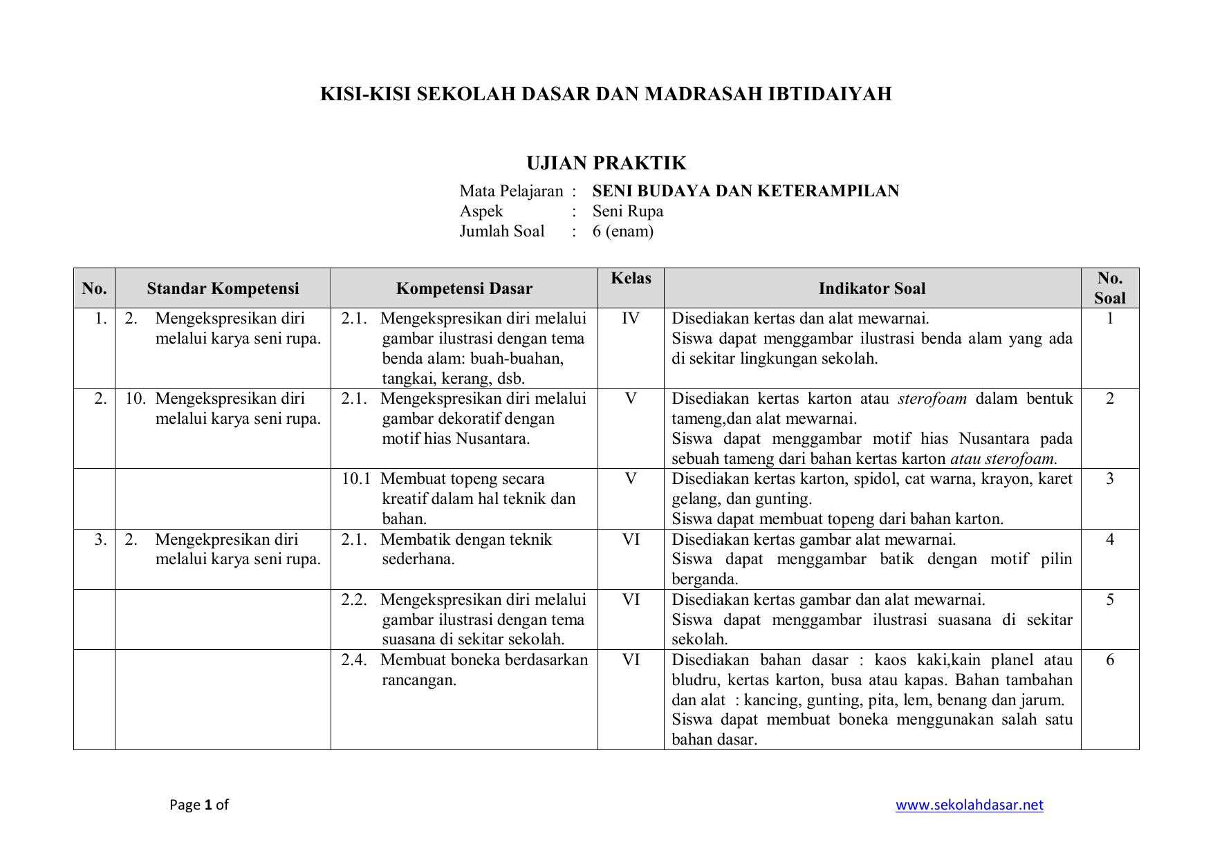Kisi Kisi Sekolah Dasar Dan Madrasah Ibtidaiyah Ujian Praktik