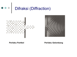 Difraksi (Diffraction)