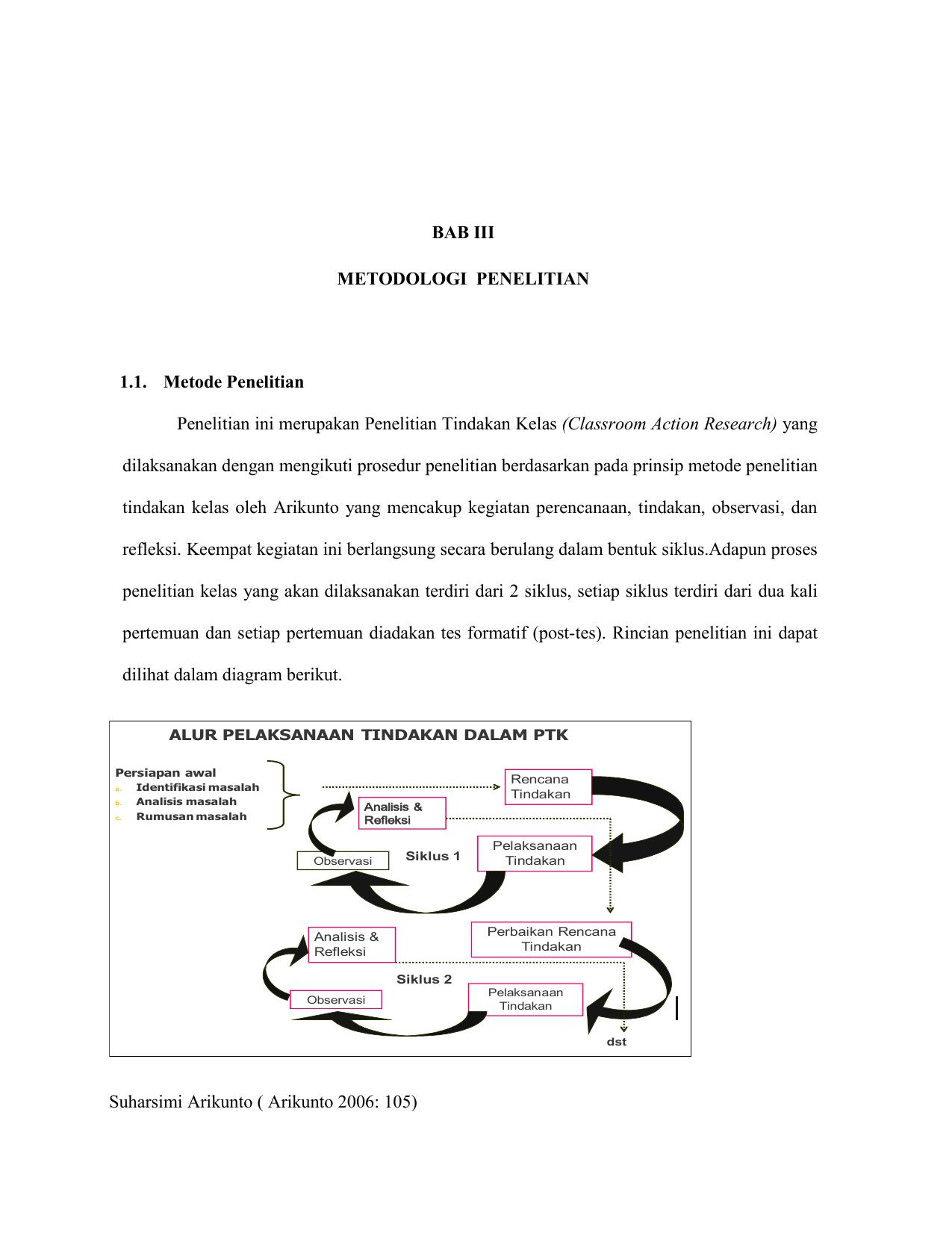 Bab iii metodologi penelitian 11 metode penelitian ccuart Images