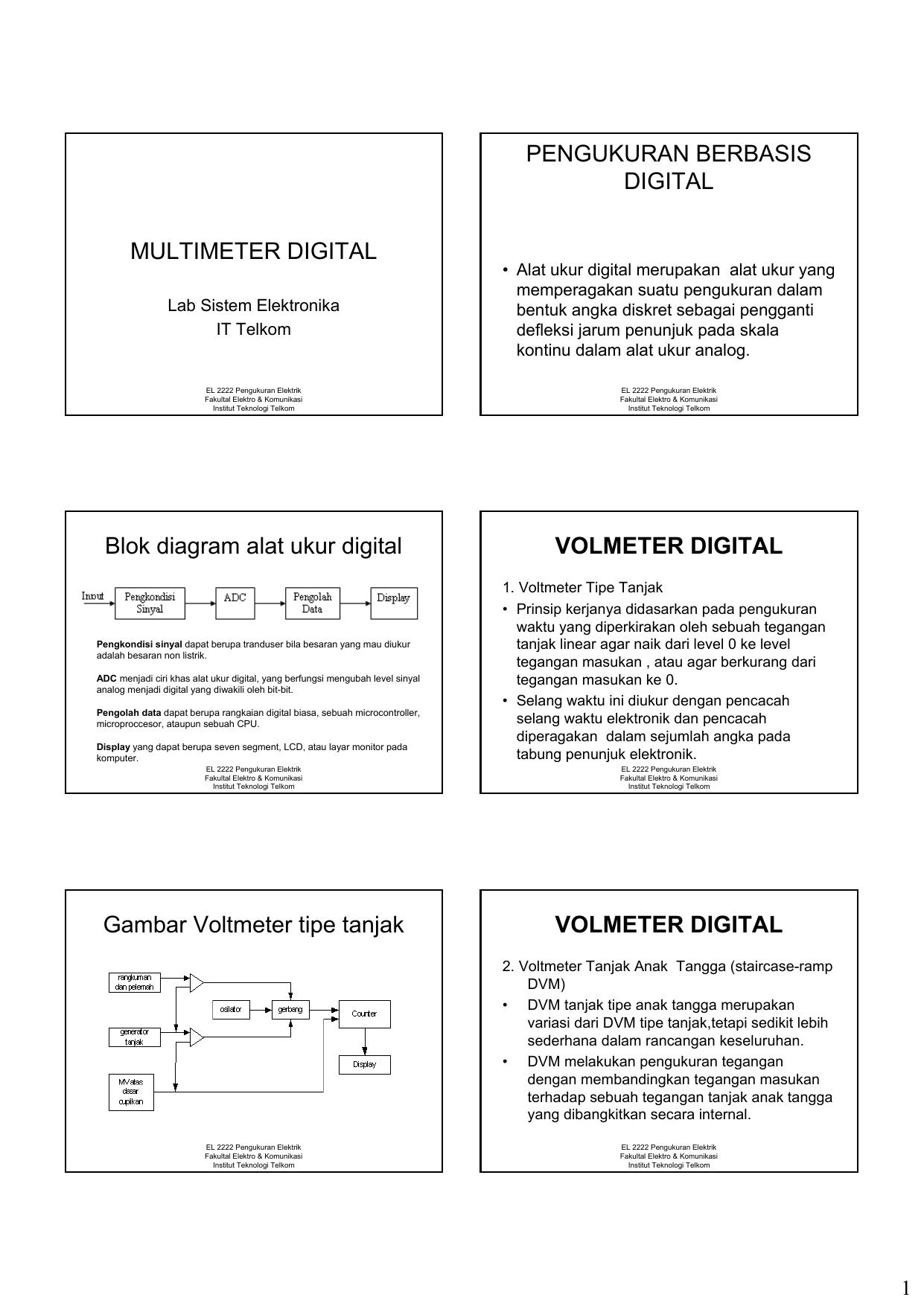 Multimeter digital pengukuran berbasis digital blok ccuart Choice Image