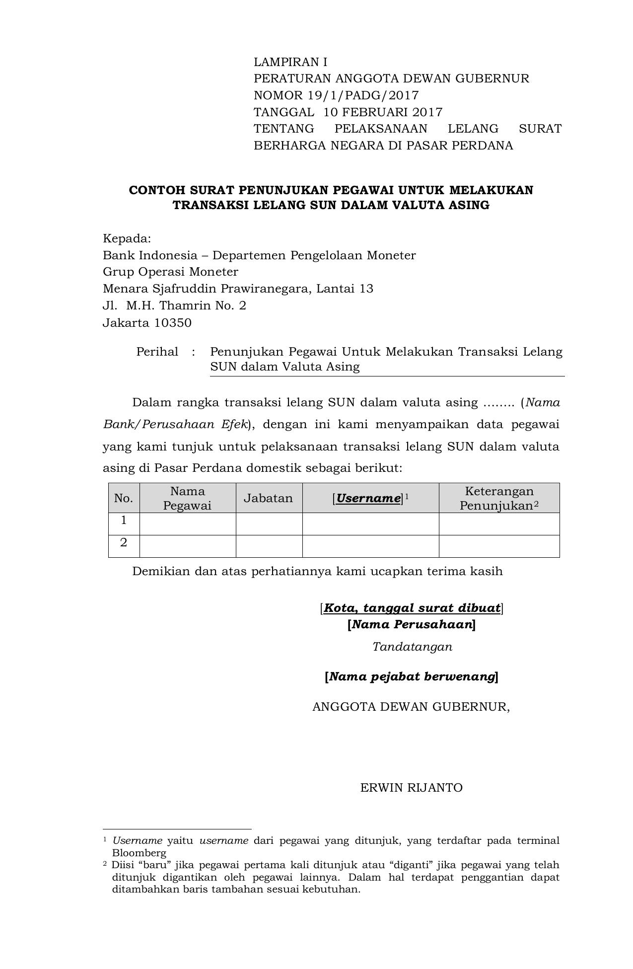Contoh Surat Penunjukan Pegawai