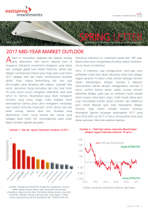 spring letter - Eastspring Investments