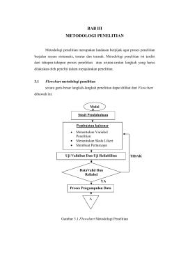 Diagram dalam paket hipo analisa barang rusak pada penjualan ccuart Image collections