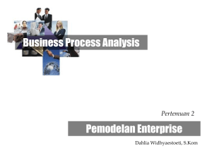 Business Process Analysis Pemodelan Enterprise
