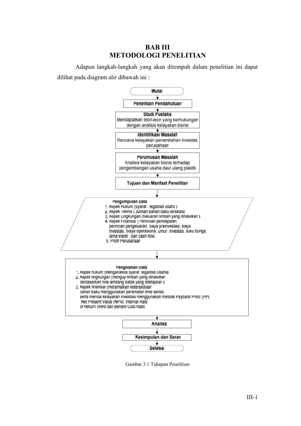 Bab iii metodologi penelitian ccuart Image collections