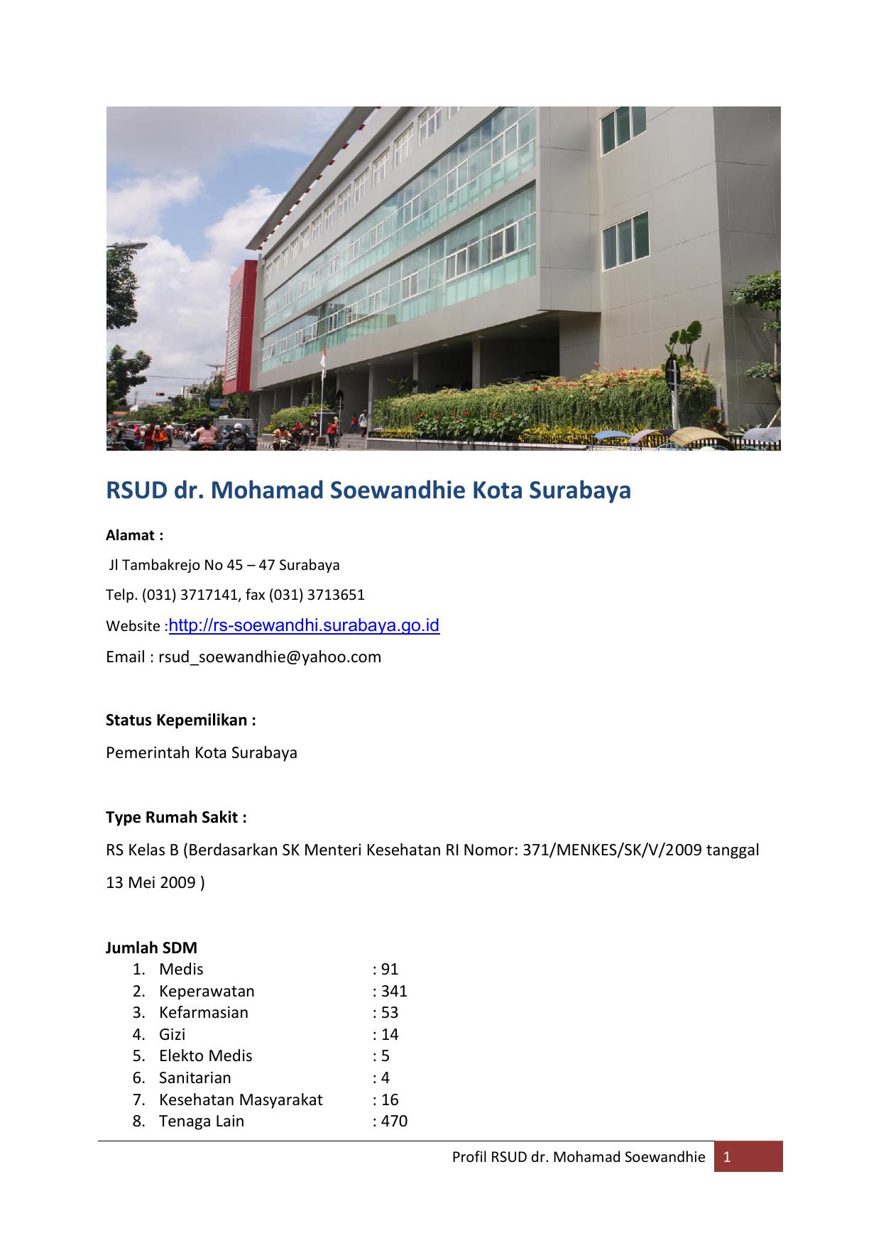 Rsud Dr Mohamad Soewandhie Kota Surabaya