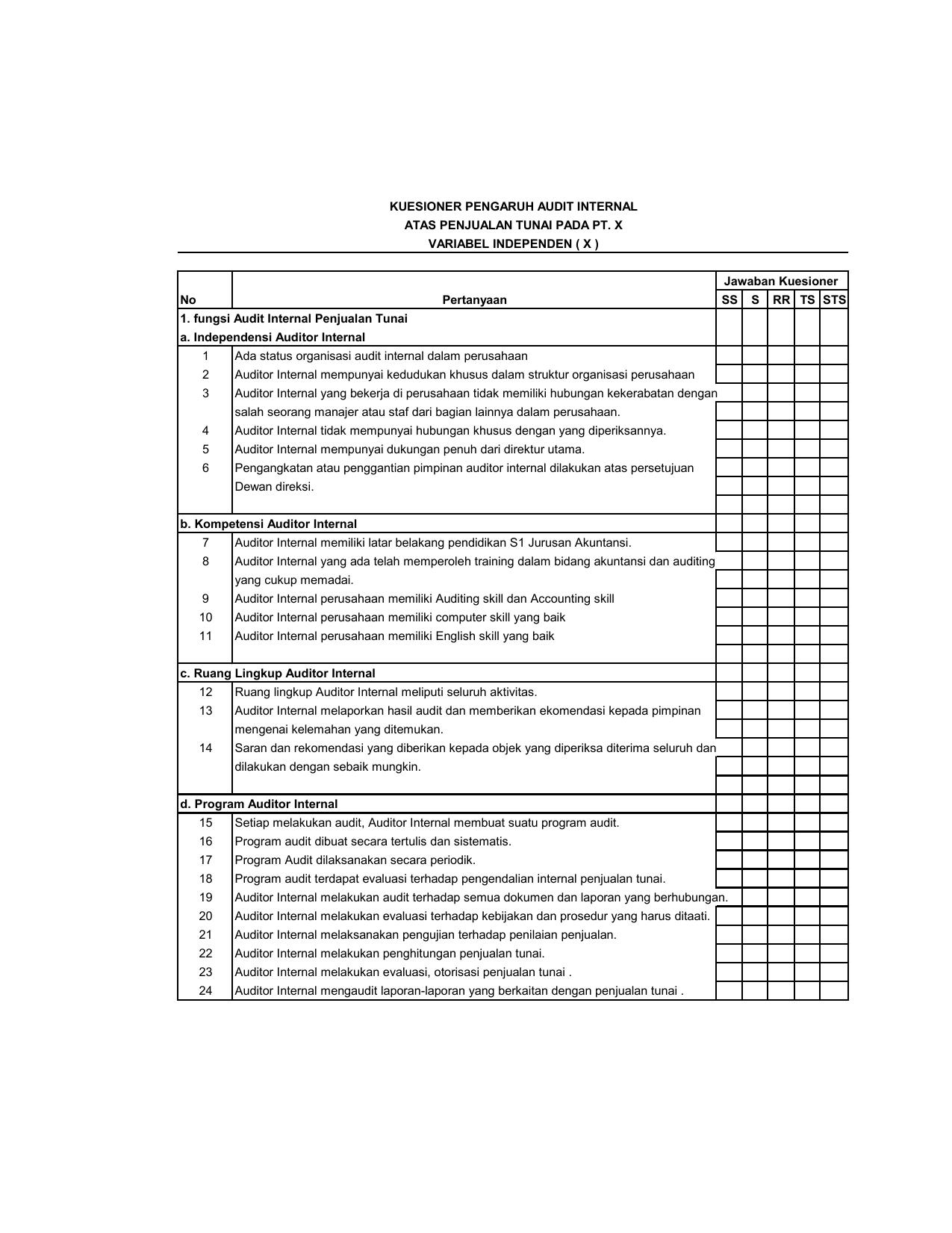 Bagan Alir Dokumen Sistem Penjualan Tunai