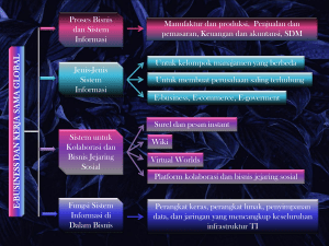 Mind Map - Chap 2