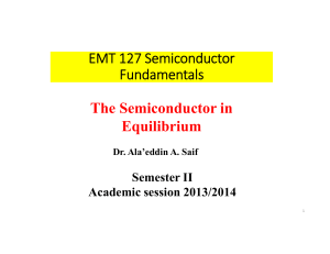 The Semiconductor in Equilibrium